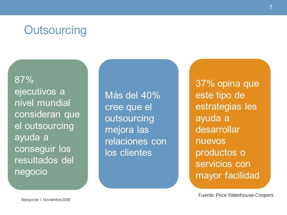 Outsourcing Falta de formación