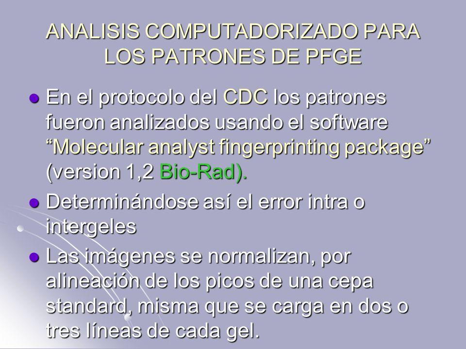 ANALISIS COMPUTADORIZADO PARA LOS PATRONES DE PFGE