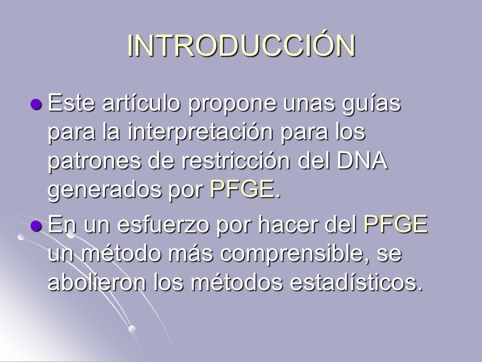 INTRODUCCIÓN Este artículo propone unas guías para la interpretación para los patrones de restricción del DNA generados por PFGE.
