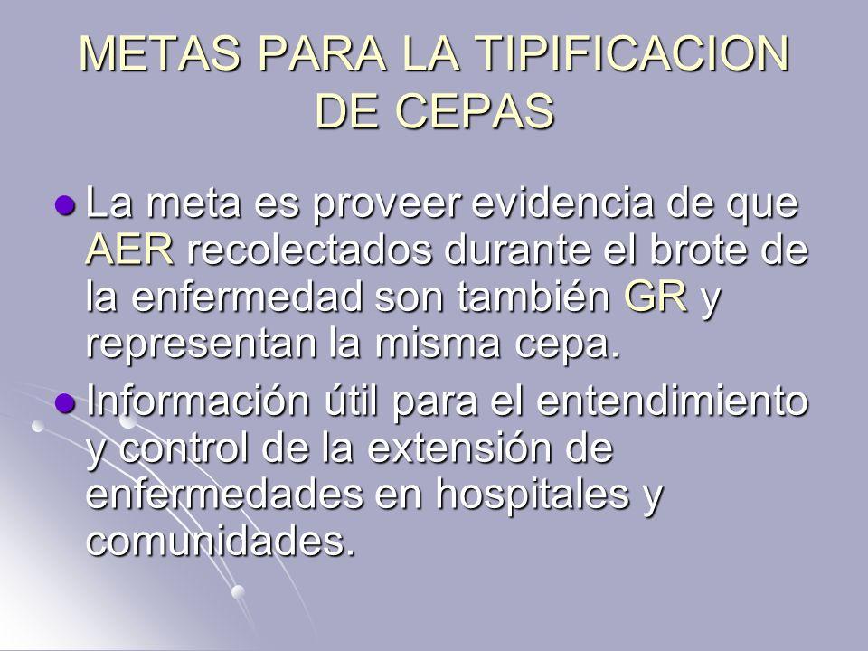 METAS PARA LA TIPIFICACION DE CEPAS