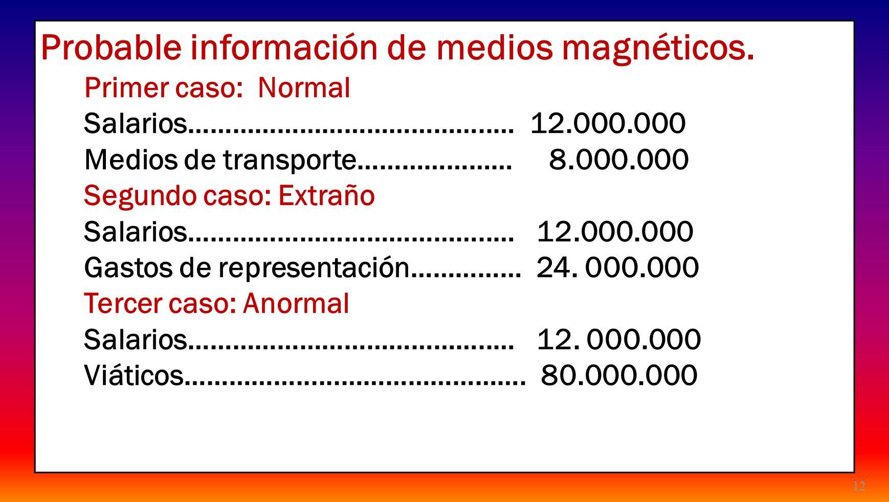 Probable información de medios magnéticos.