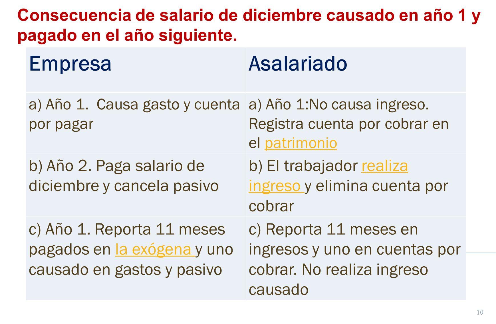 Consecuencia de salario de diciembre causado en año 1 y pagado en el año siguiente.