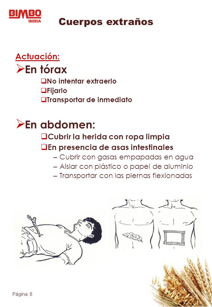 En tórax En abdomen: Cuerpos extraños Actuación: