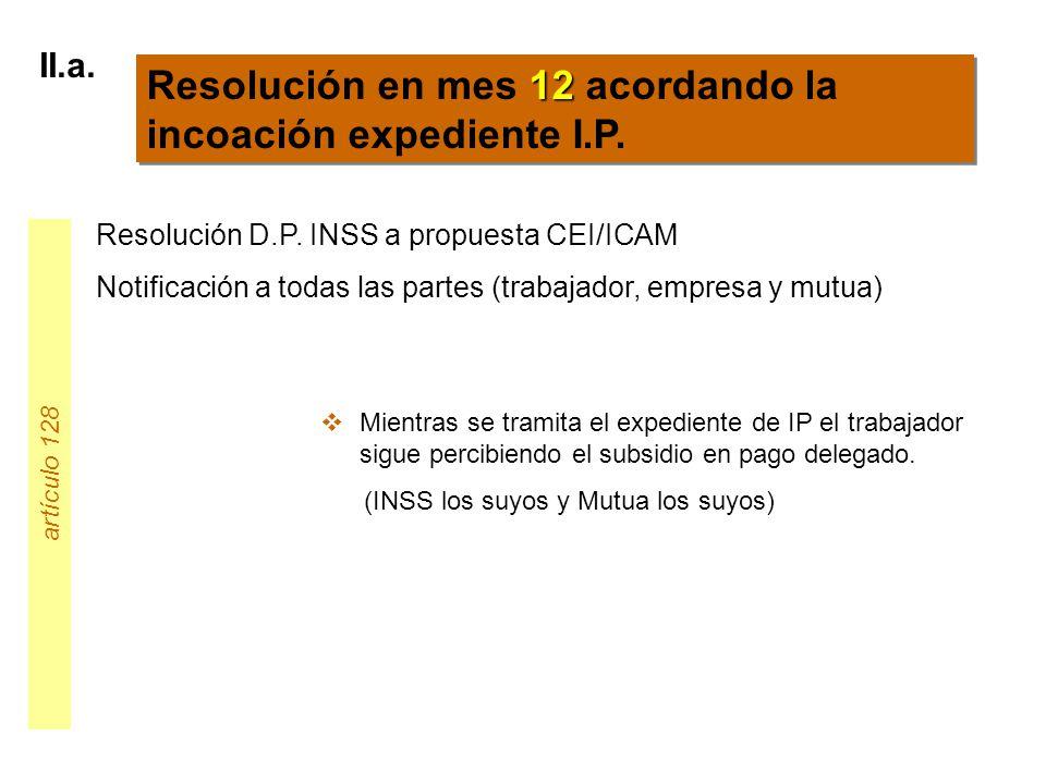 Resolución en mes 12 acordando la incoación expediente I.P.
