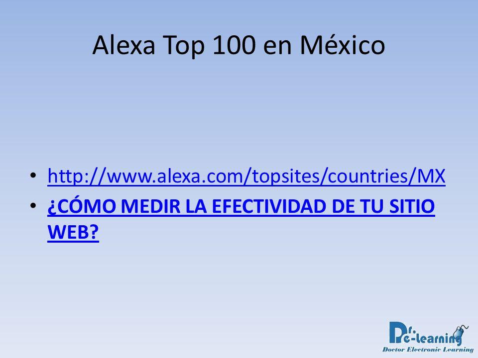 Alexa Top 100 en México http://www.alexa.com/topsites/countries/MX