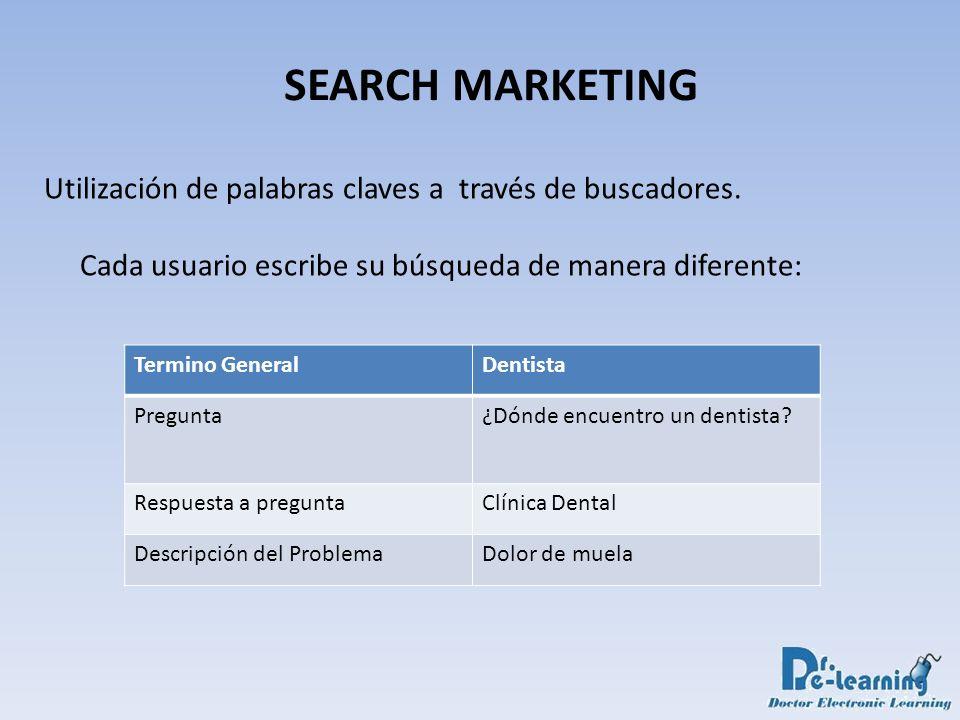 SEARCH MARKETING Utilización de palabras claves a través de buscadores. Cada usuario escribe su búsqueda de manera diferente: