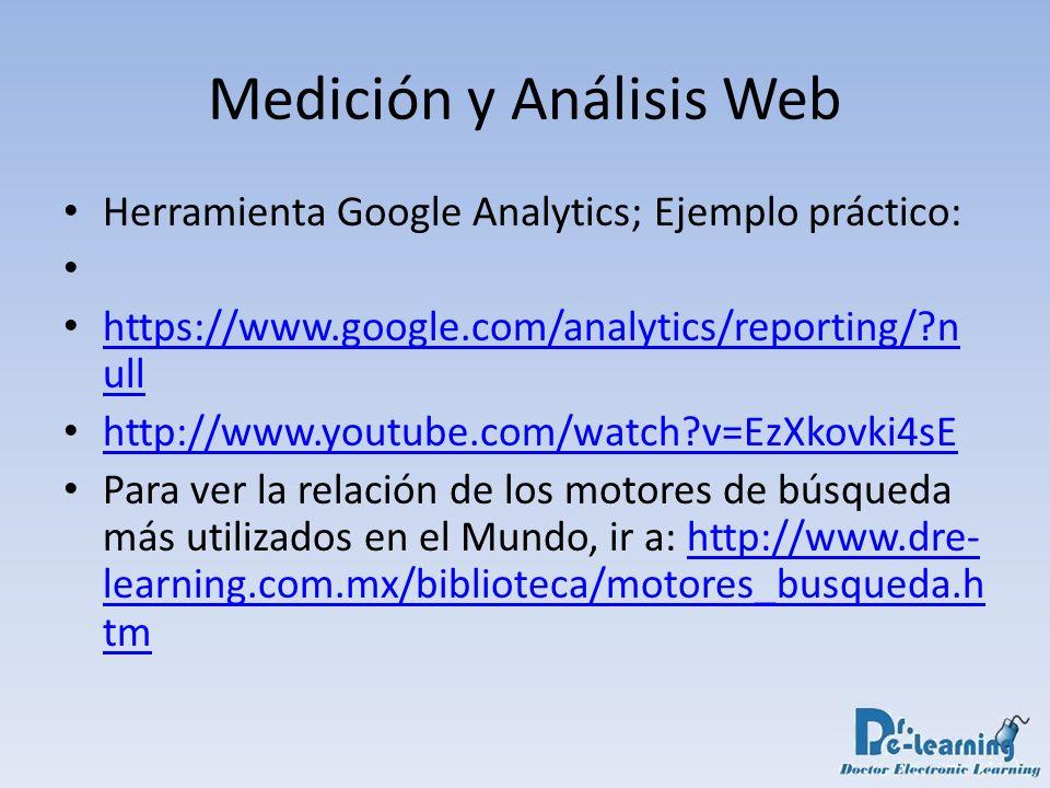 Medición y Análisis Web