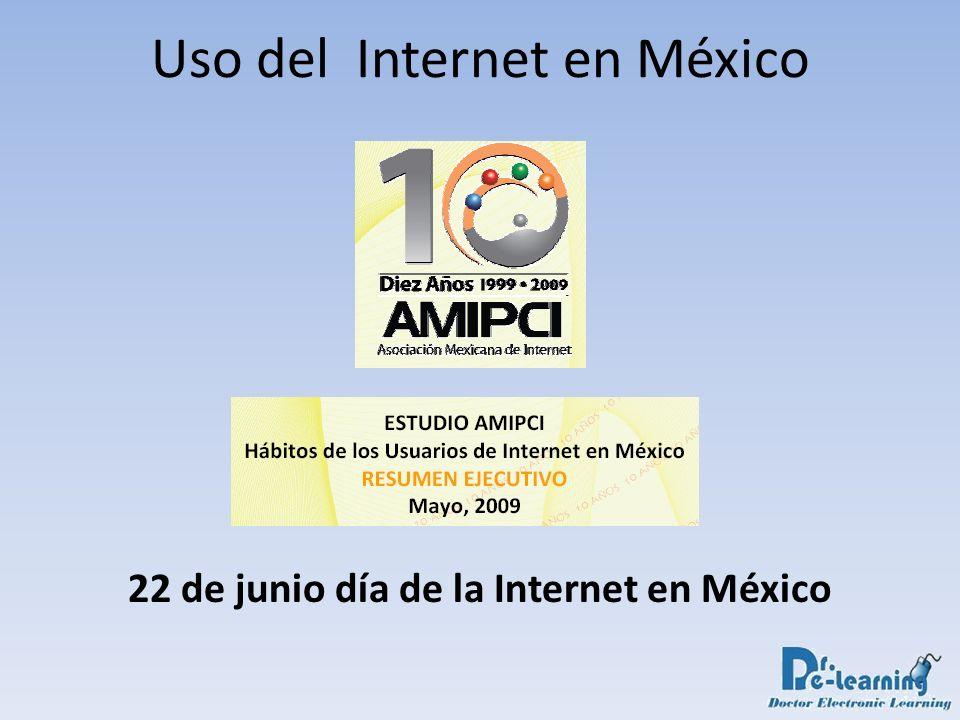 Uso del Internet en México
