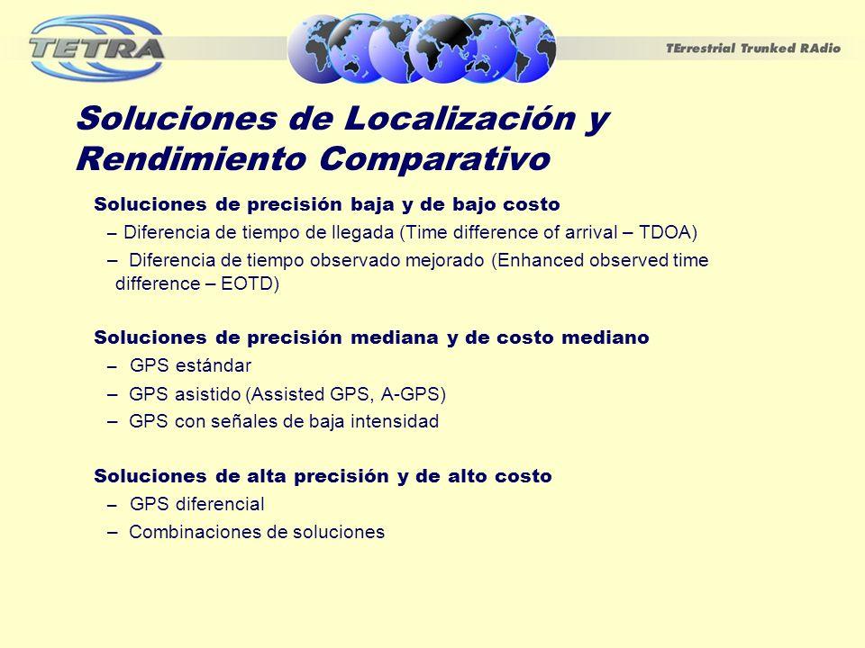 Soluciones de Localización y Rendimiento Comparativo