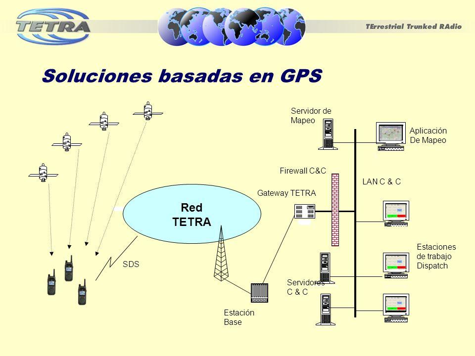 Soluciones basadas en GPS