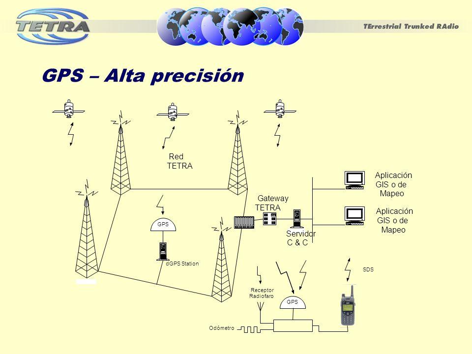GPS – Alta precisión Red TETRA Aplicación GIS o de Mapeo Gateway