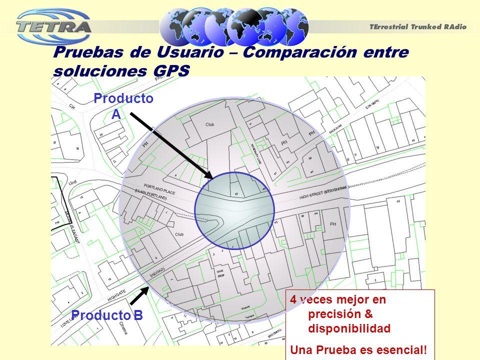 Pruebas de Usuario – Comparación entre soluciones GPS