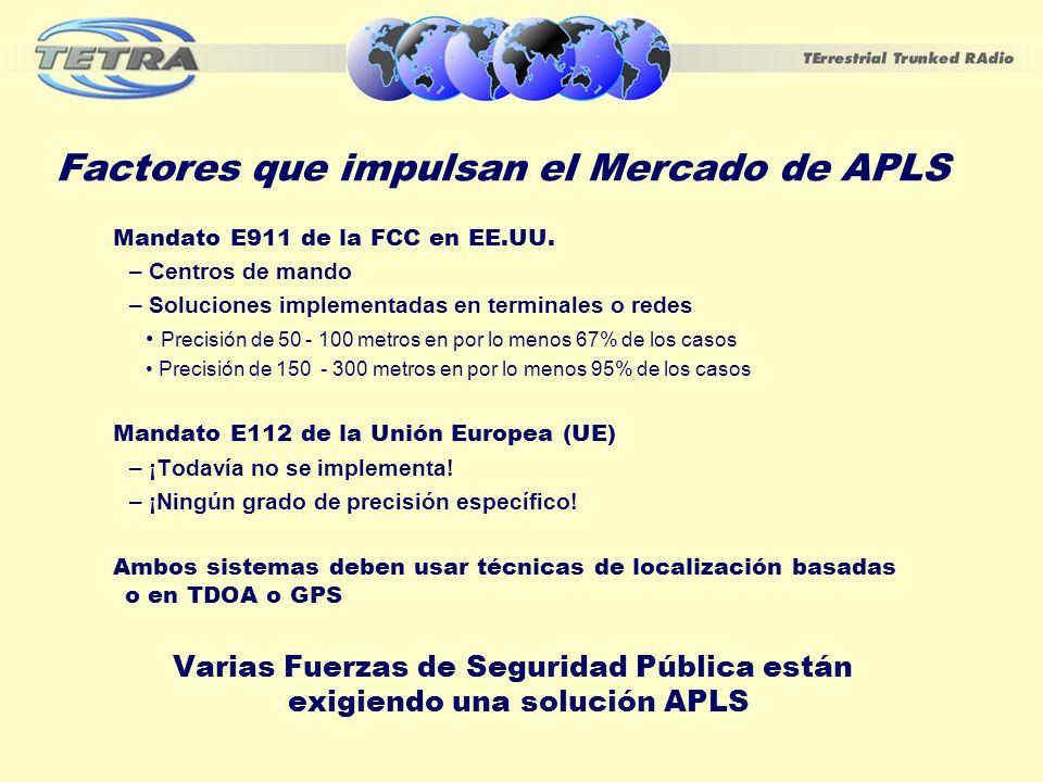 Factores que impulsan el Mercado de APLS