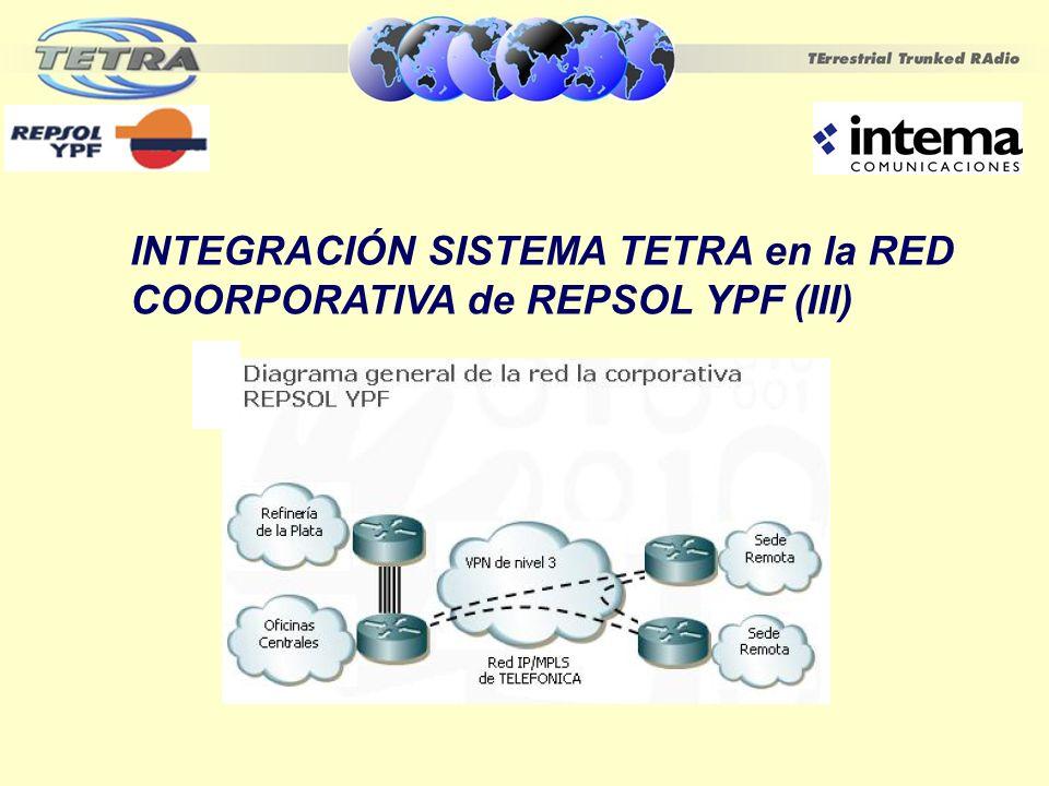 INTEGRACIÓN SISTEMA TETRA en la RED COORPORATIVA de REPSOL YPF (III)
