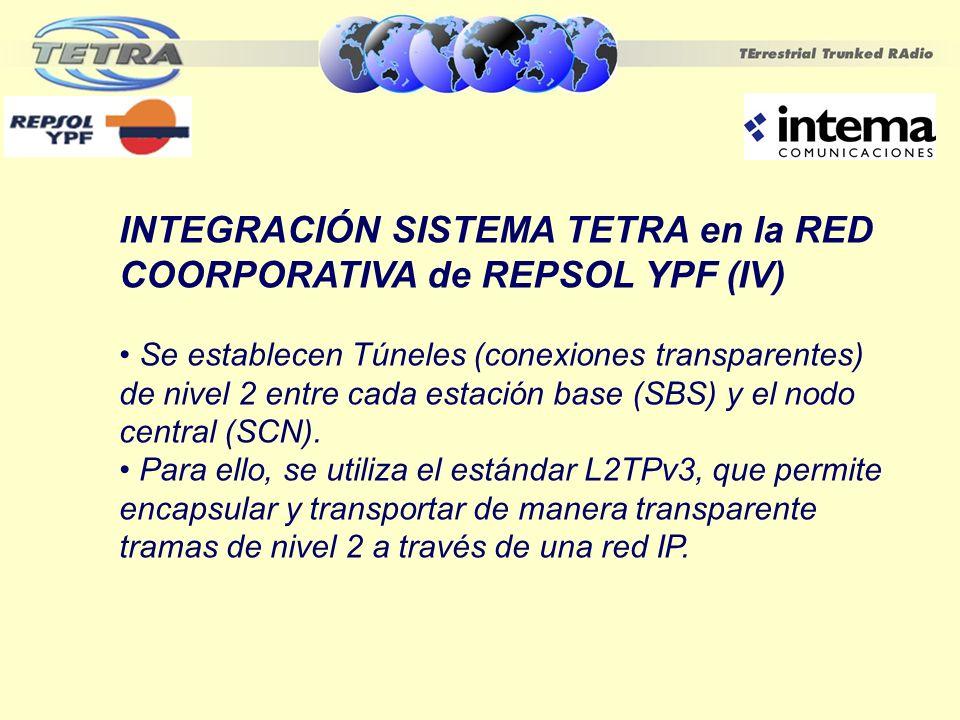 INTEGRACIÓN SISTEMA TETRA en la RED COORPORATIVA de REPSOL YPF (IV)