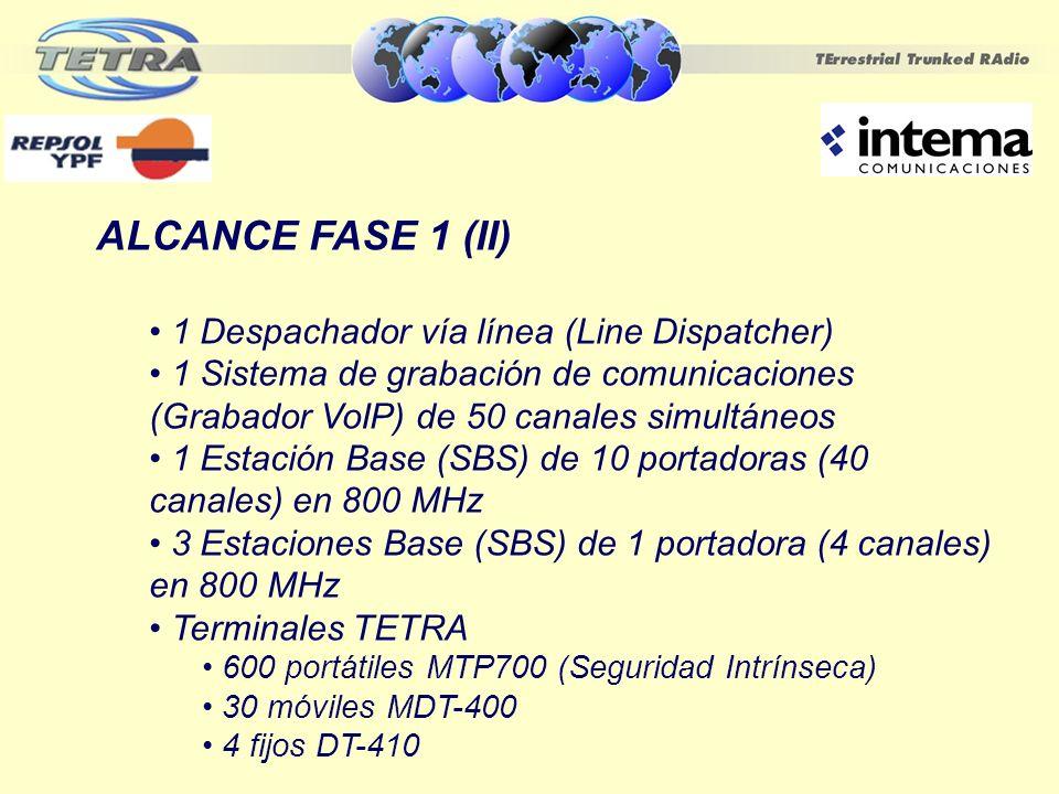 ALCANCE FASE 1 (II) 1 Despachador vía línea (Line Dispatcher)