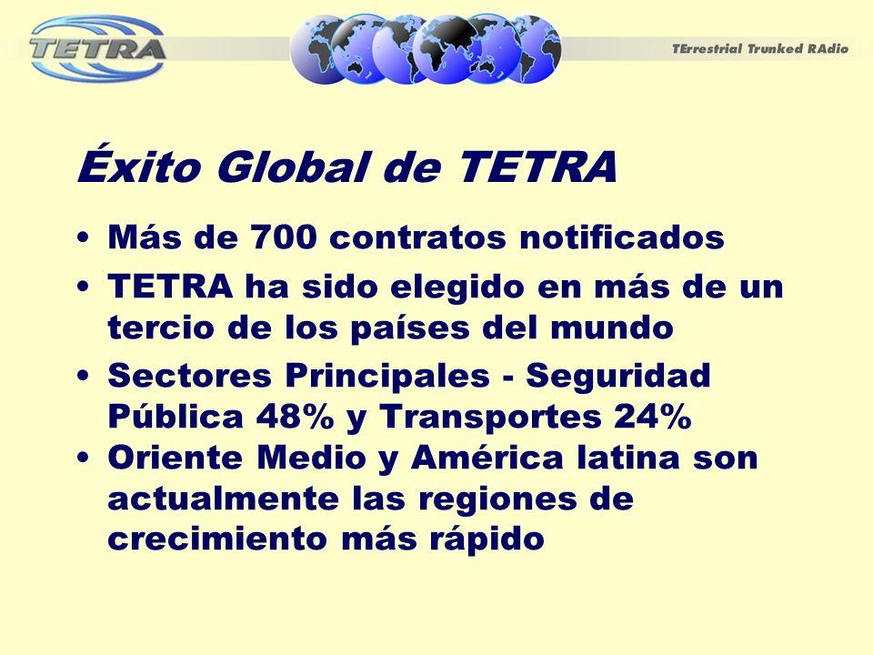 Éxito Global de TETRA Más de 700 contratos notificados