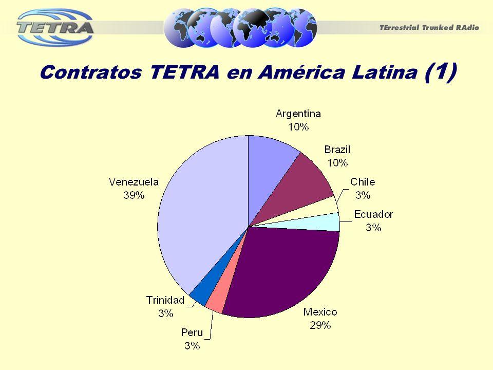 Contratos TETRA en América Latina (1)