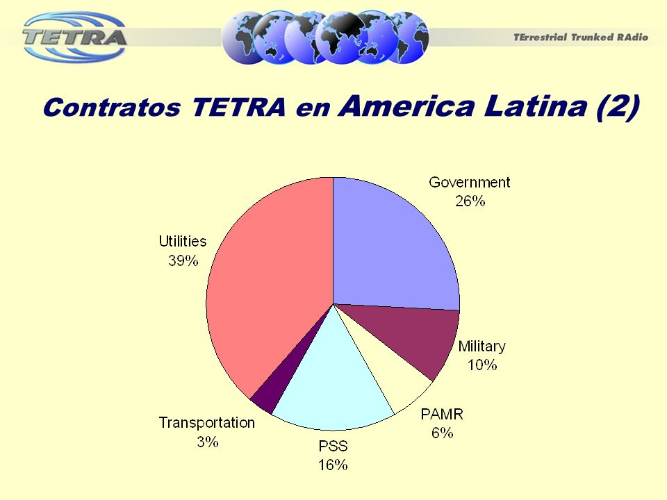 Contratos TETRA en America Latina (2)