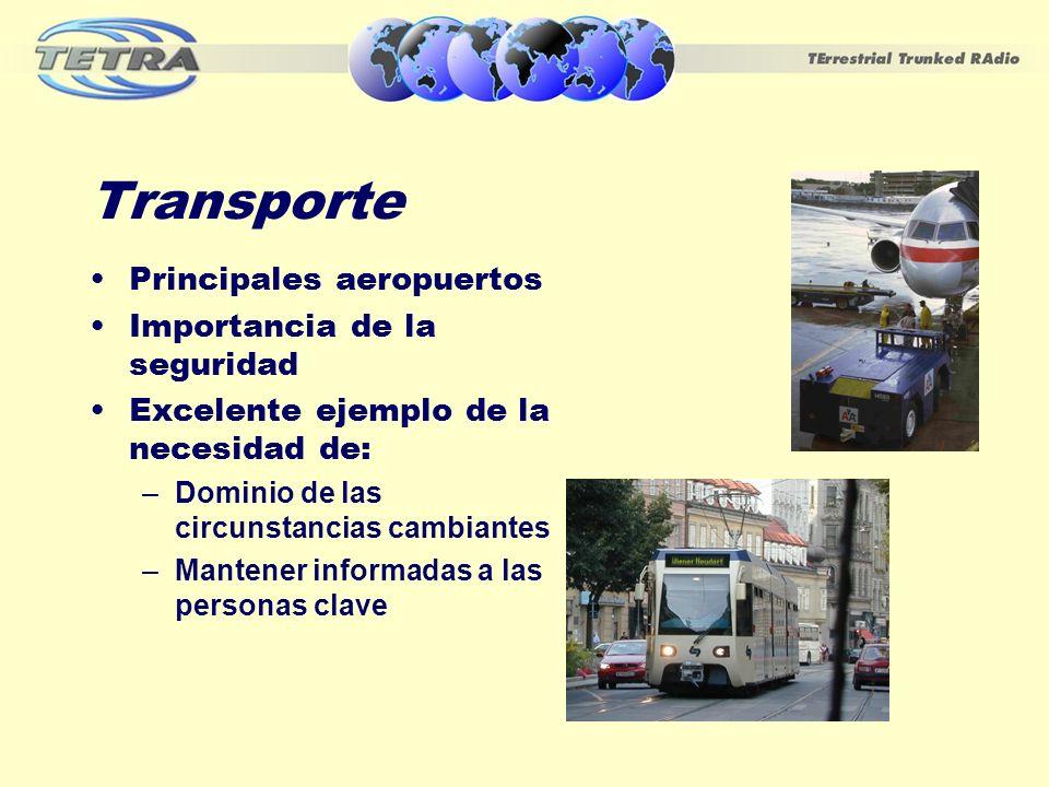 Transporte Principales aeropuertos Importancia de la seguridad