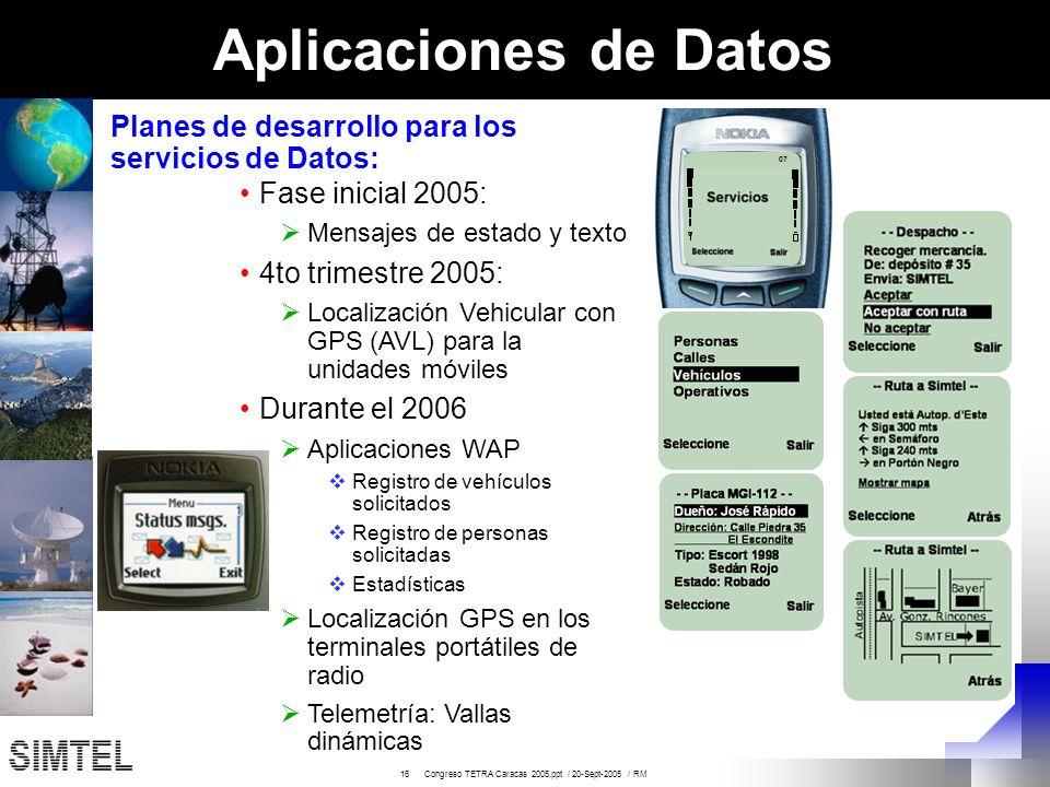 Aplicaciones de Datos Planes de desarrollo para los servicios de Datos: 07. Fase inicial 2005: Mensajes de estado y texto.