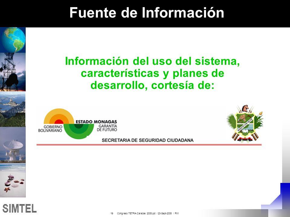 Fuente de Información Información del uso del sistema, características y planes de desarrollo, cortesía de: