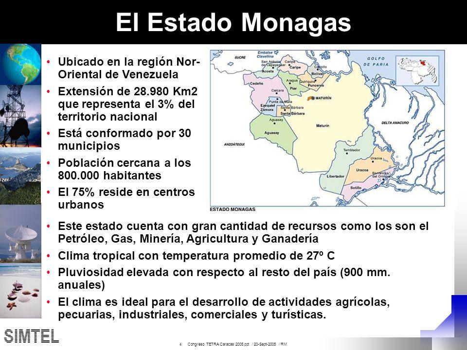 El Estado Monagas Ubicado en la región Nor- Oriental de Venezuela