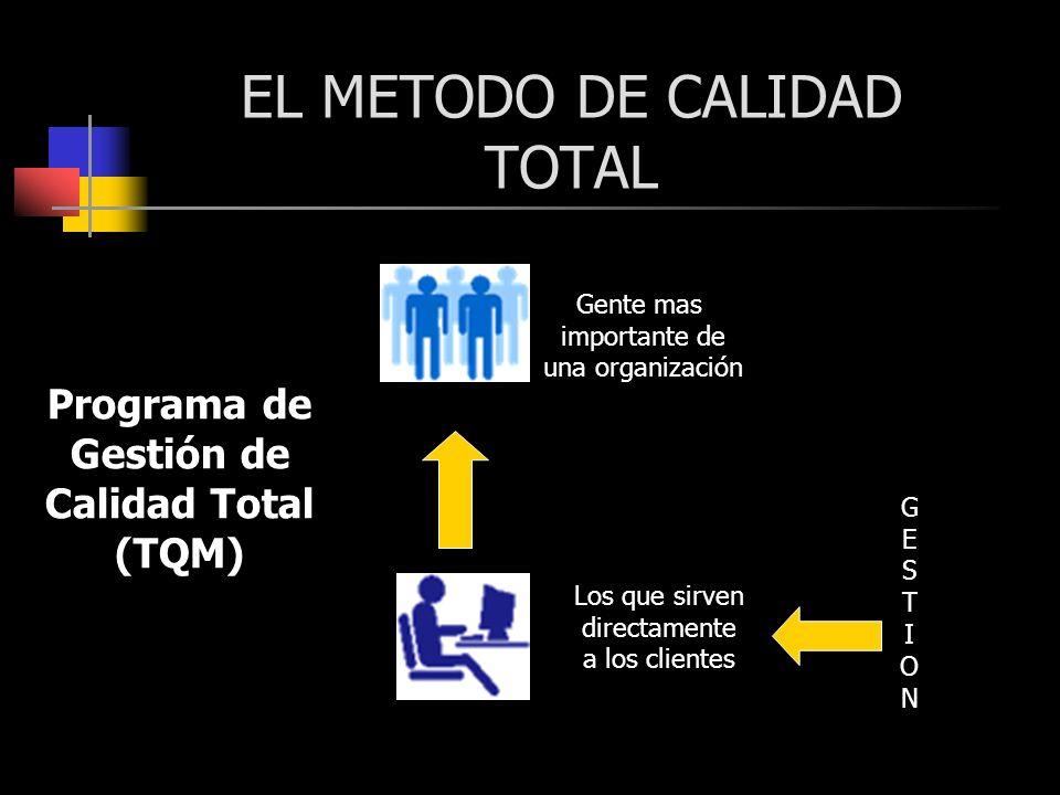 EL METODO DE CALIDAD TOTAL