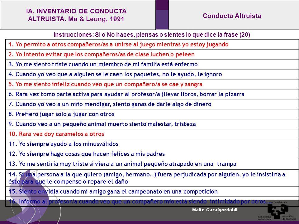 IA. INVENTARIO DE CONDUCTA ALTRUISTA. Ma & Leung, 1991