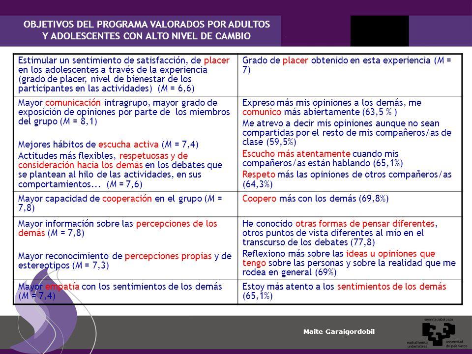 OBJETIVOS DEL PROGRAMA VALORADOS POR ADULTOS