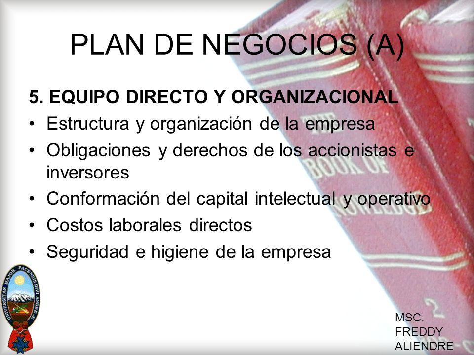 PLAN DE NEGOCIOS (A) 5. EQUIPO DIRECTO Y ORGANIZACIONAL