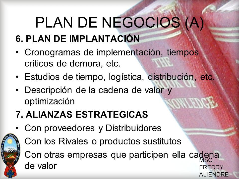 PLAN DE NEGOCIOS (A) 6. PLAN DE IMPLANTACIÓN