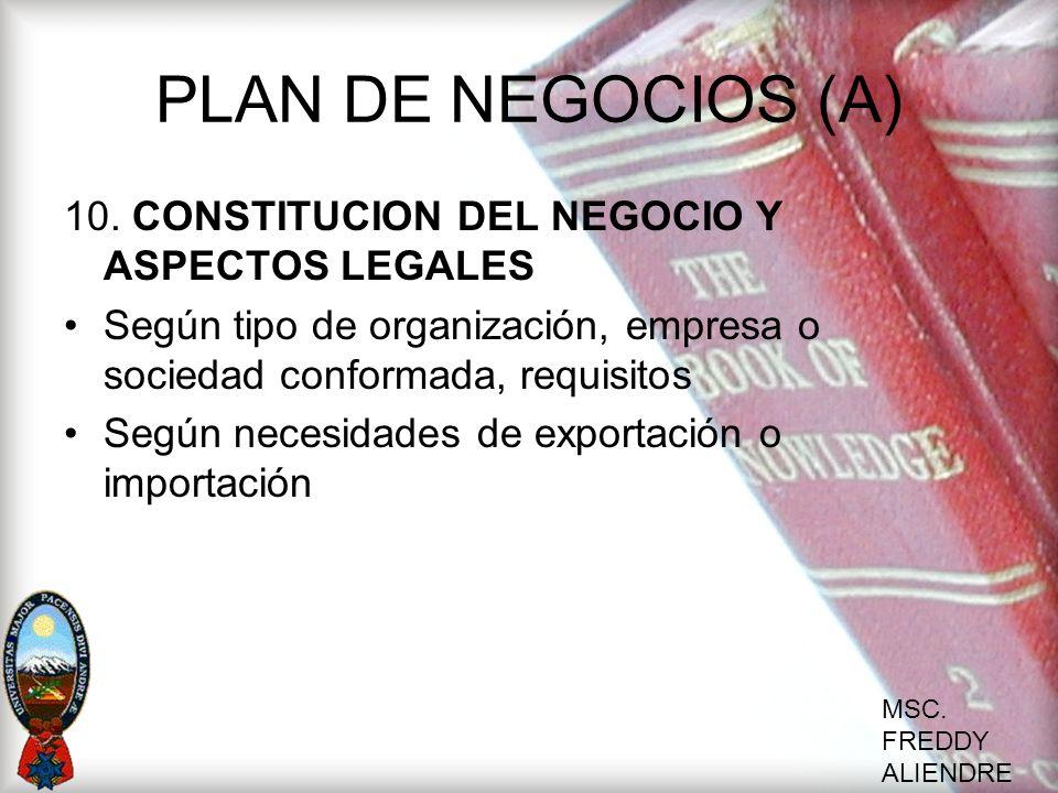 PLAN DE NEGOCIOS (A) 10. CONSTITUCION DEL NEGOCIO Y ASPECTOS LEGALES