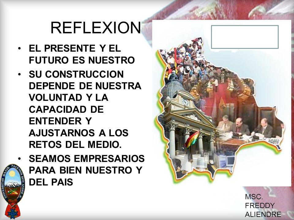 REFLEXION EL PRESENTE Y EL FUTURO ES NUESTRO