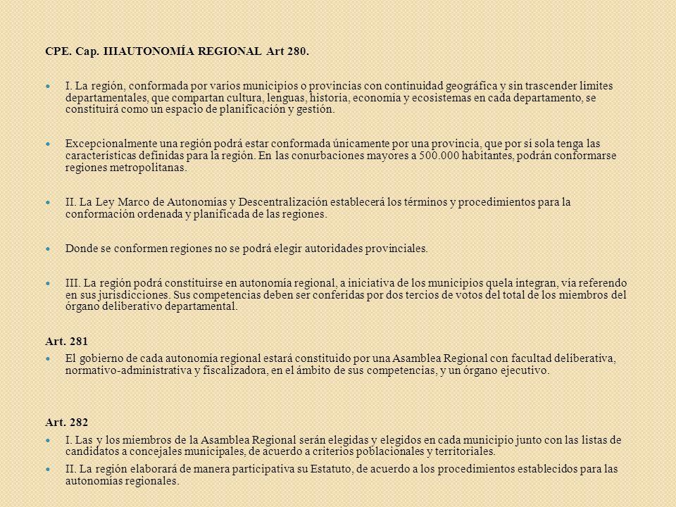 CPE. Cap. IIIAUTONOMÍA REGIONAL Art 280.