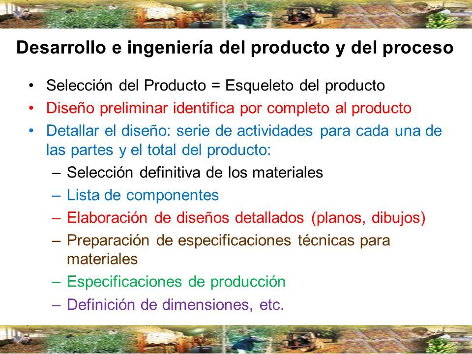 Desarrollo e ingeniería del producto y del proceso