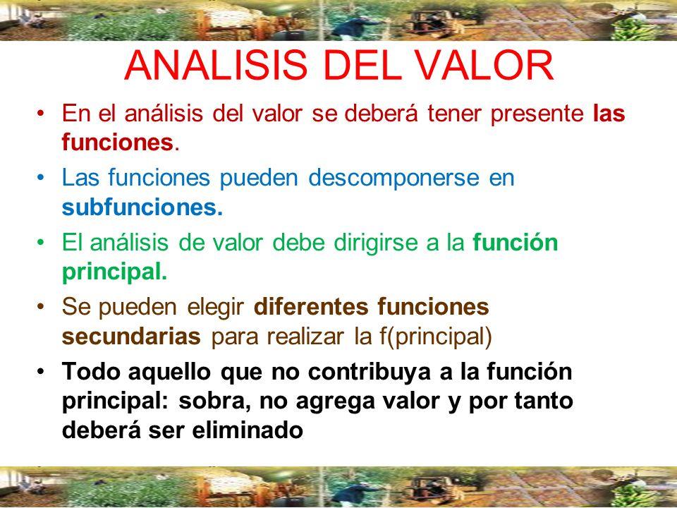ANALISIS DEL VALOR En el análisis del valor se deberá tener presente las funciones. Las funciones pueden descomponerse en subfunciones.