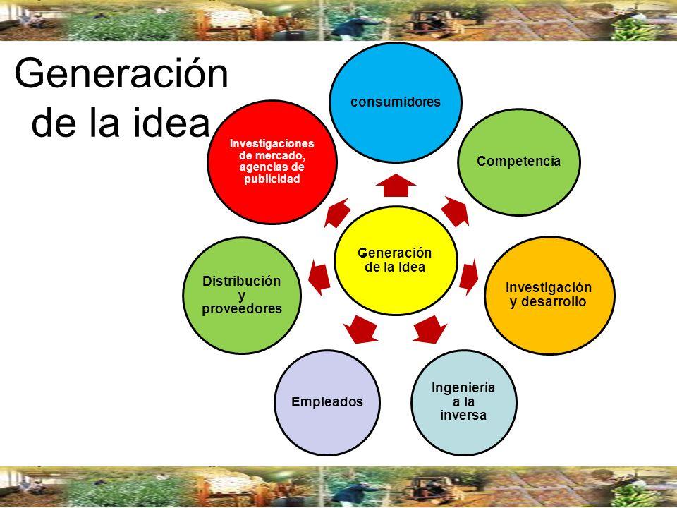 Generación de la idea Generación de la Idea consumidores Competencia