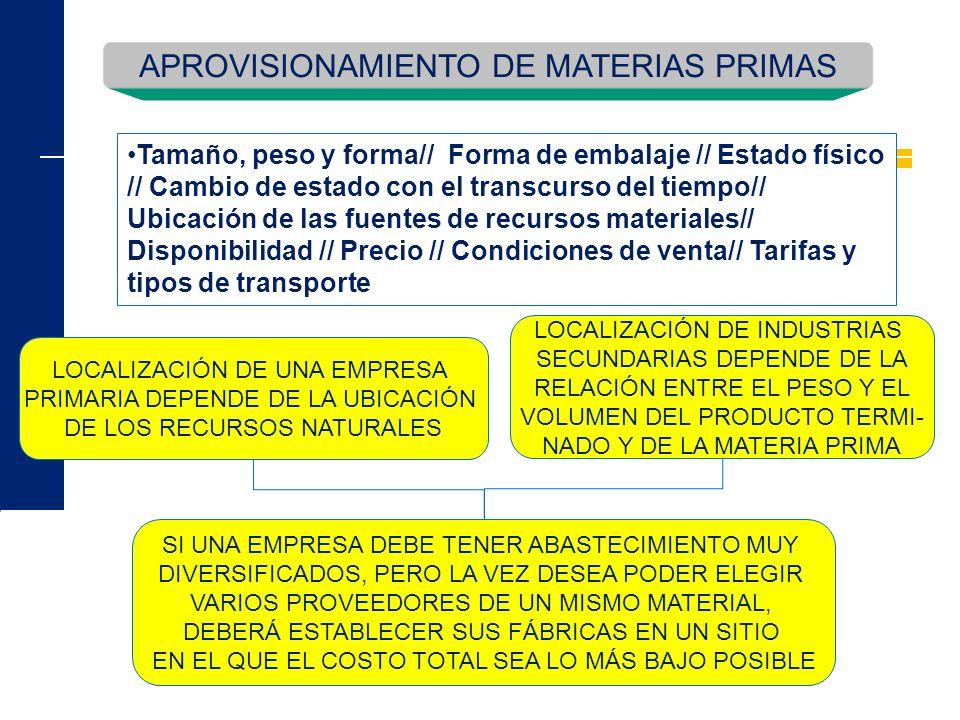 APROVISIONAMIENTO DE MATERIAS PRIMAS