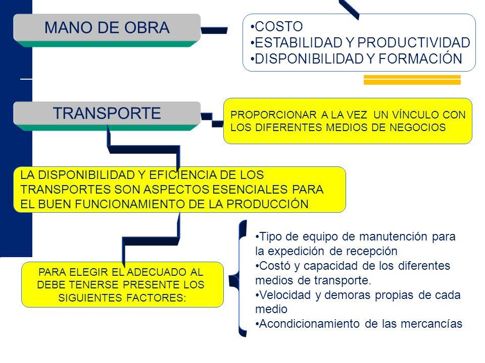 MANO DE OBRA TRANSPORTE COSTO ESTABILIDAD Y PRODUCTIVIDAD