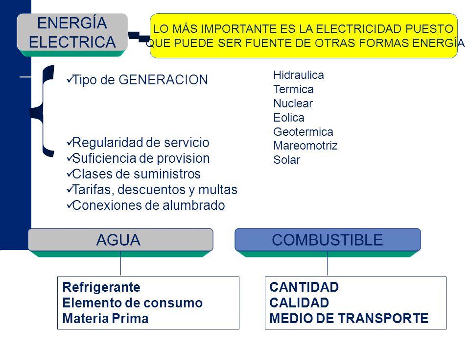 ENERGÍA ELECTRICA AGUA COMBUSTIBLE Tipo de GENERACION
