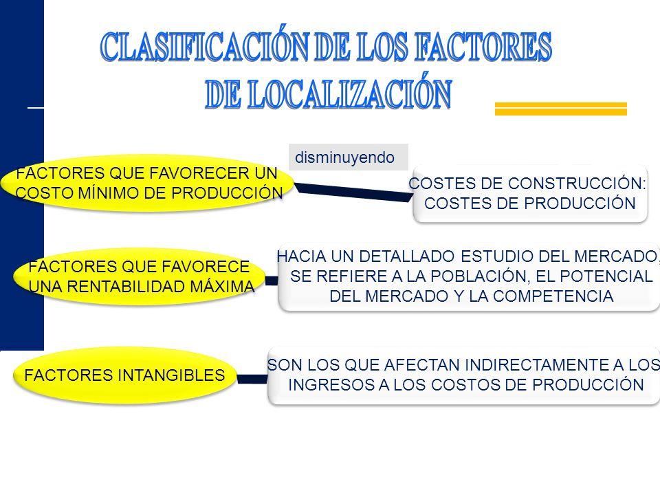 CLASIFICACIÓN DE LOS FACTORES