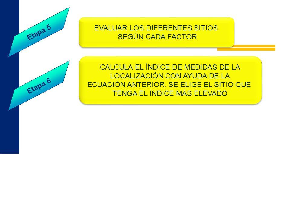 EVALUAR LOS DIFERENTES SITIOS SEGÚN CADA FACTOR Etapa 5