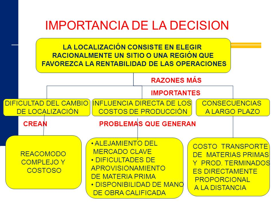 IMPORTANCIA DE LA DECISION