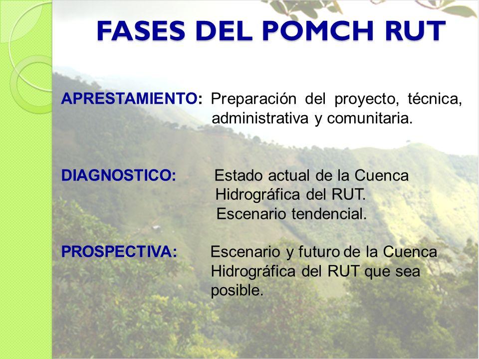FASES DEL POMCH RUT APRESTAMIENTO: Preparación del proyecto, técnica, administrativa y comunitaria.