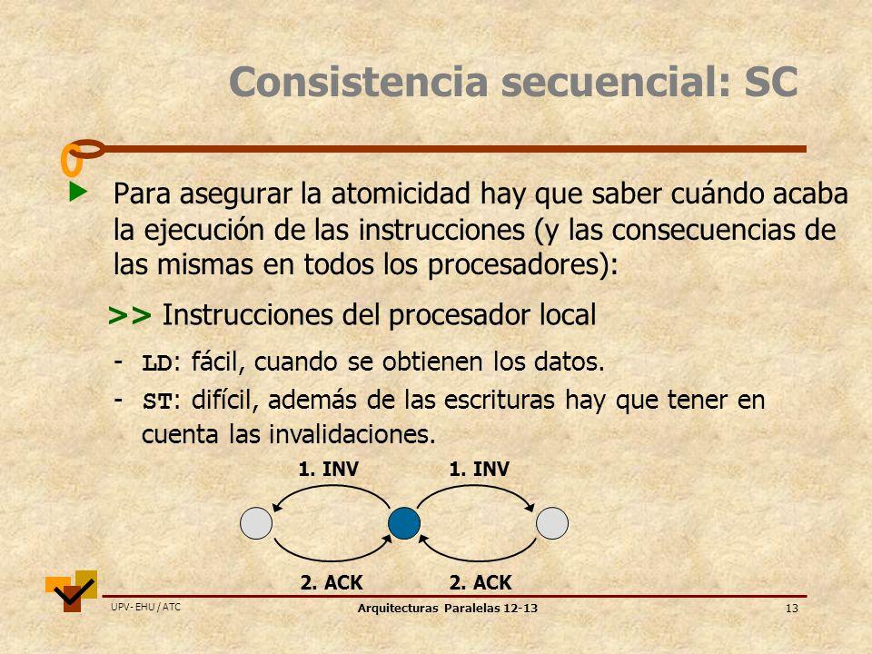 Consistencia secuencial: SC
