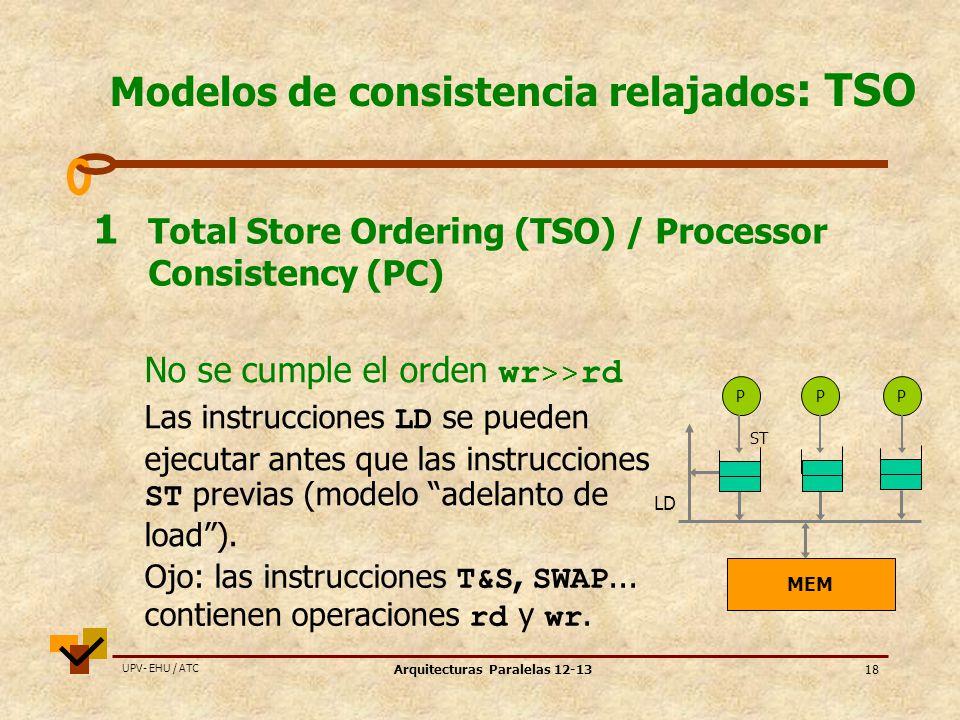 Modelos de consistencia relajados: TSO
