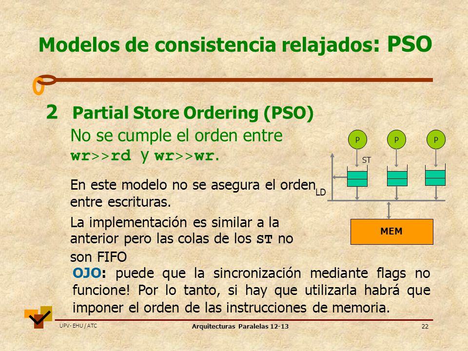 Modelos de consistencia relajados: PSO