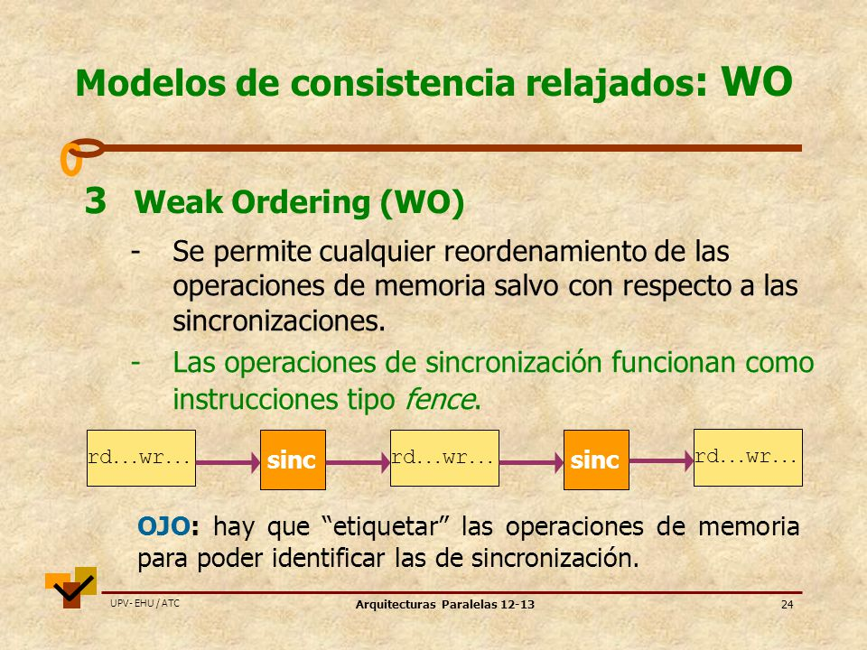 Modelos de consistencia relajados: WO