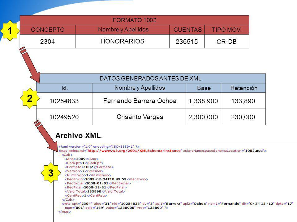 1 2 3 Archivo XML. 2304 HONORARIOS 236515 CR-DB 10254833